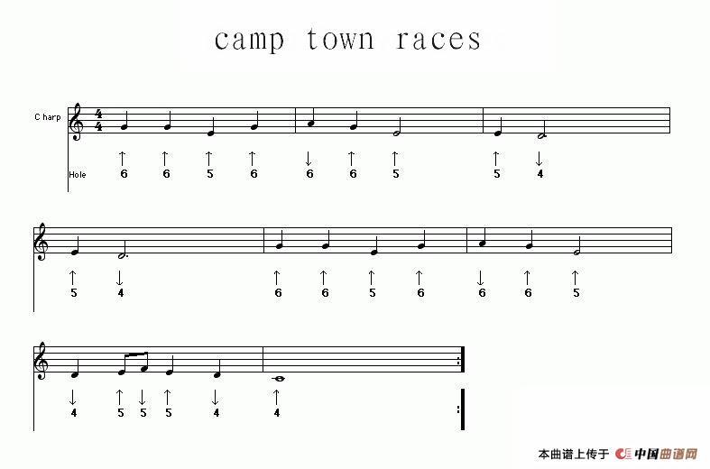 races口琴谱(布鲁斯)图片