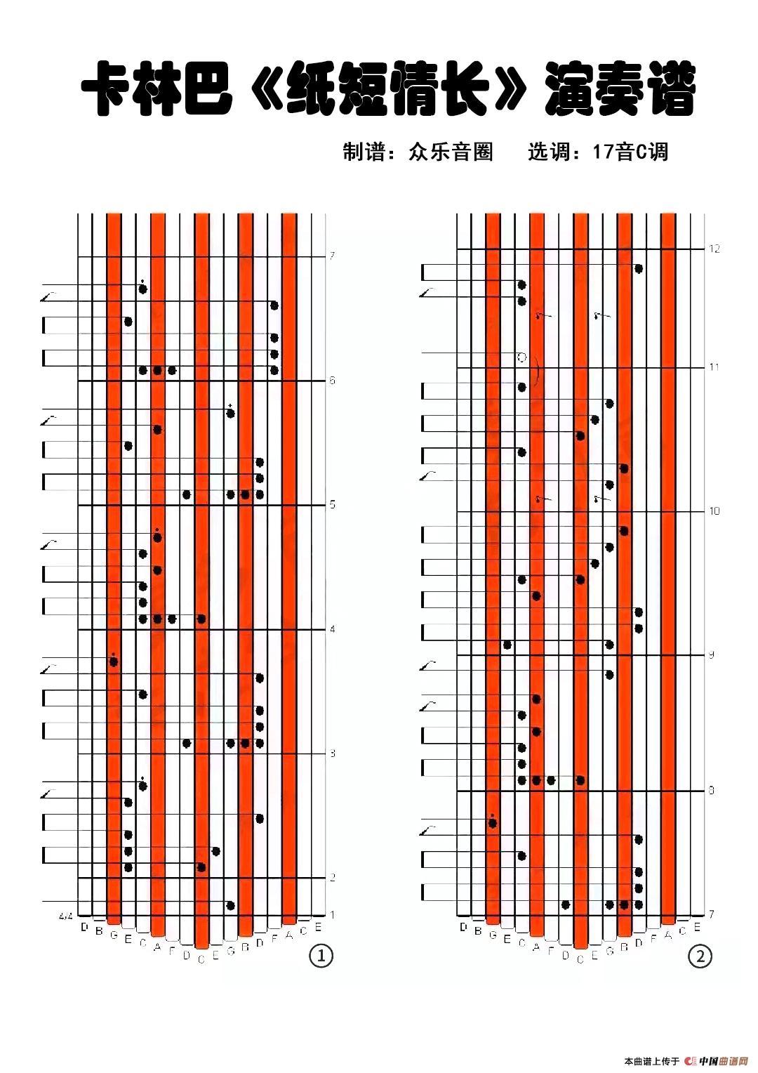 纸短情长(拇指琴卡林巴琴演奏谱)图片